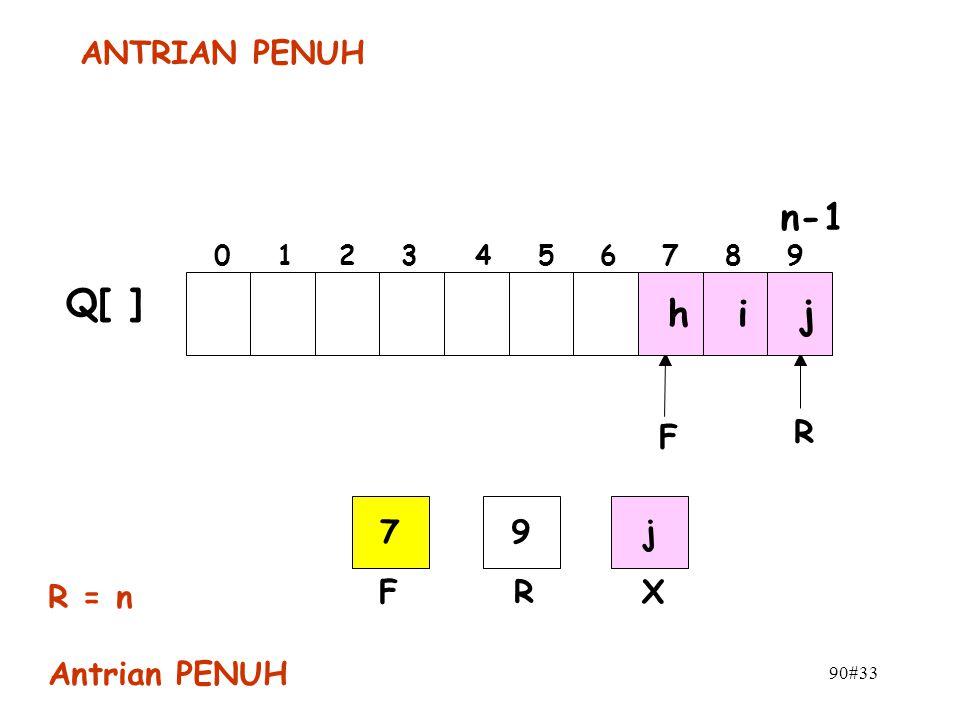 n-1 Q[ ] h i j ANTRIAN PENUH F R 7 9 j R = n Antrian PENUH F R X